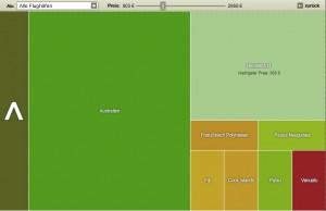 "Screenshot ""Ozeanien"" Preisatlas vom 12 August 2013: (c) billigflieger.de"