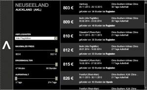 "Screenshot ""Auckland Details"" Preisatlas vom 12 August 2013: (c) billigflieger.de"