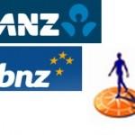 Überweisungen Neuseeland