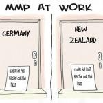 Allan Hawkey: MMP at Work; Koalitionsverhandlungen allerorten