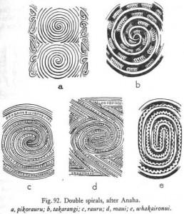 Typen von Maori Doppelspiralen nach Anaha (c) Victoria University of Wellington